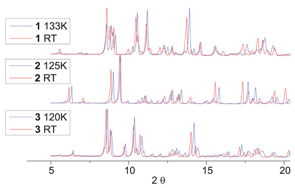 Iron(II) Spin Crossover Polymers of Planar N2O2 Schiff Base