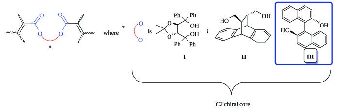 Open Chemistry Journal