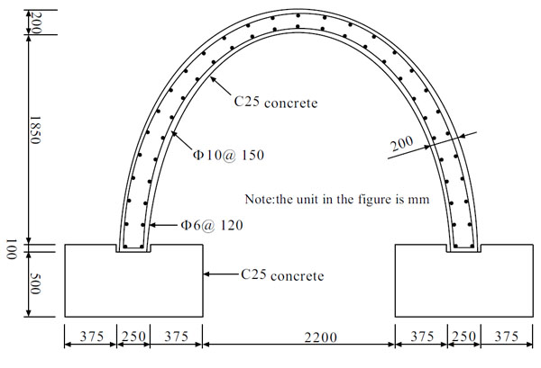 Finite Element Analysis for Bearing Capacity of Prefabricated Arch