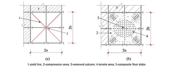 Progressive Collapse Assessment Of The Steel Moment Frame