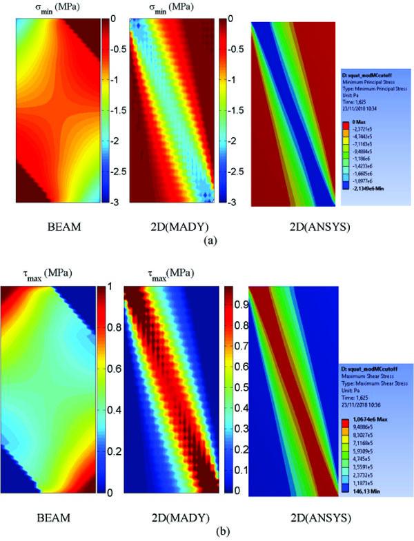 An Enhanced Beam Model for the Analysis of Masonry Walls
