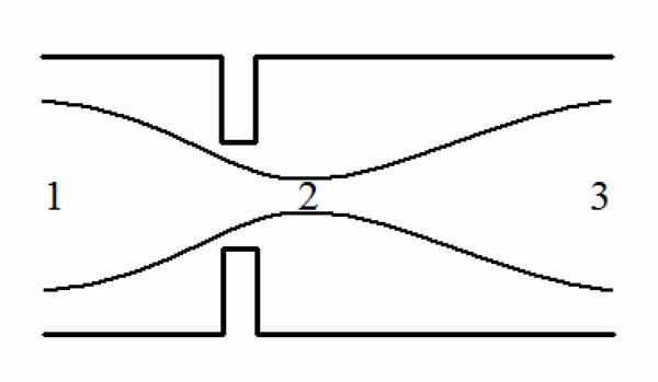 simplified bernoulli equation. (1 ). simplified bernoulli equation