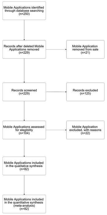 revisión de diabetes mynetdiary