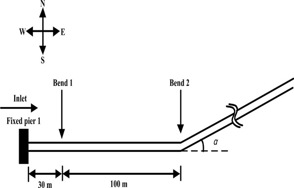 Stress Analysis of Oil Pipe Bend in a Hilly Region Under Pigging