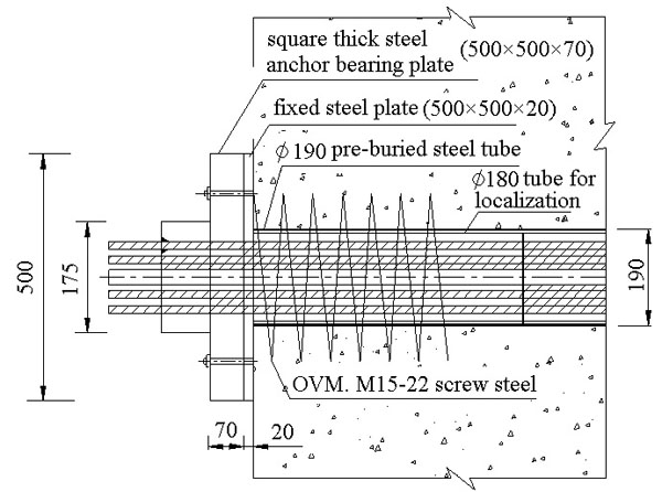 Numerical Optimization Design of Anchoring End of Prestressed Cable