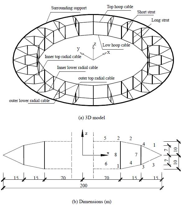the open civil engineering journal