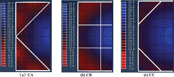 Finite Element Analysis of Square RC Columns Confined by