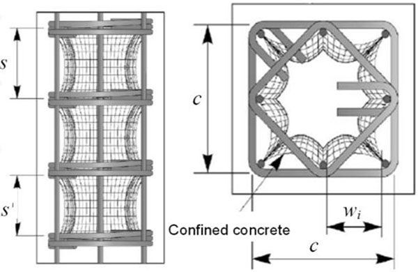 Finite Element Analysis of Square RC Columns Confined by Different
