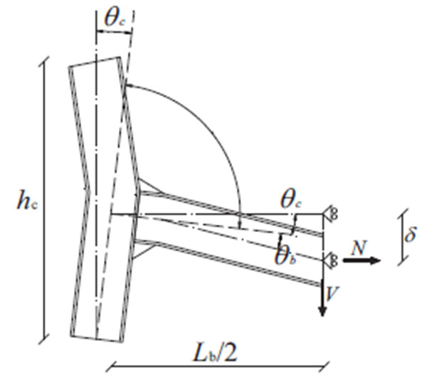nonlinear performance of extended stiffened end plate