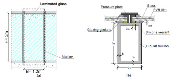 glass curtain wall cross section