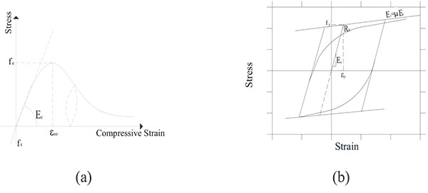 effect of unreinforced masonry infill walls on seismic