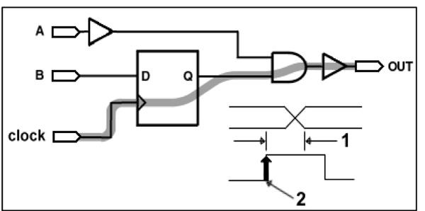 Fast Radix-2 Sequential Multiplier Using Kintex-7 FPGA Chip