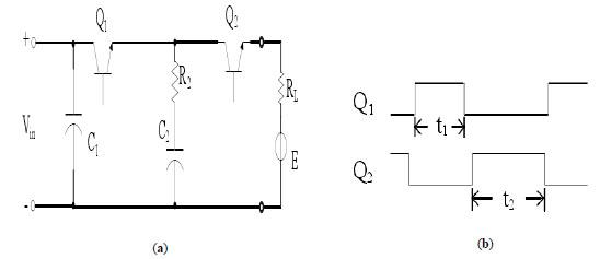 design of rapid energy