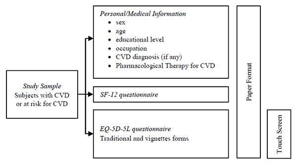 eq 5d 5l questionnaire pdf