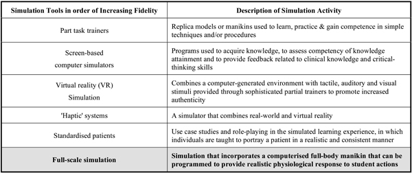 thinking critically simulation essay Free essays on thinking critically challenging cultural myths for students use our papers to help you with yours 1 - 30.