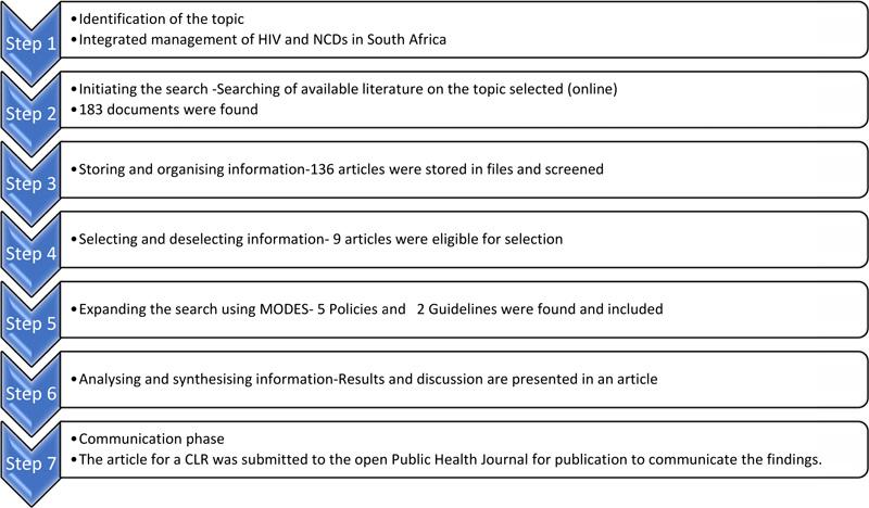 The Open Public Health Journal
